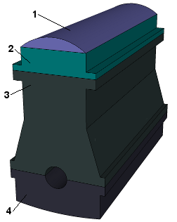 ICE main components