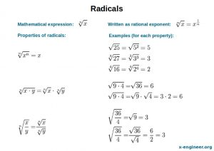 Radicals Properties and Examples