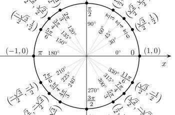 Introduction to trigonometry – x-engineer.org