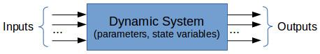 Dynamic system representation