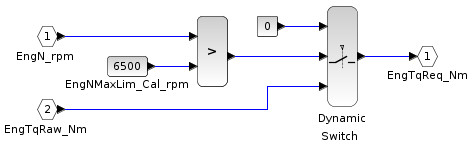 Engine Speed Limit Function Xcos (MBD)