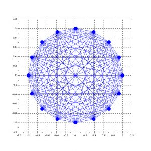 Fully meshed network with 16 nodes