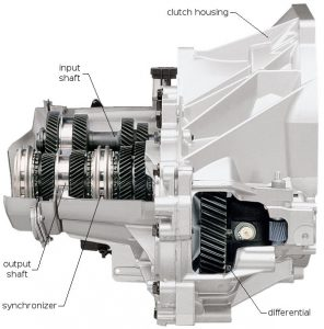 Getrag 5MTT170 5-speed single-stage manual transmission - components