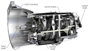 ZF S6-37 6-speed two-stage manual transmission - components