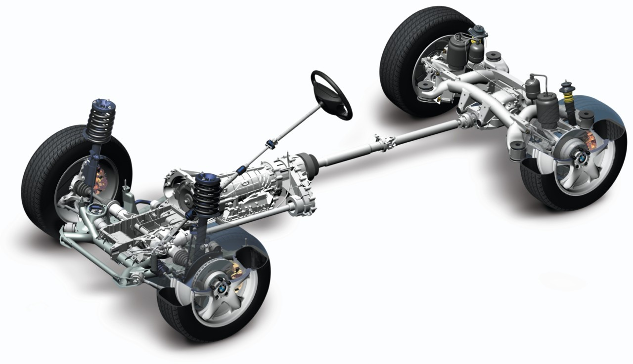 Types Of Four Wheel Drive 4wd And All Wheel Drive Awd Systems X Engineer Org