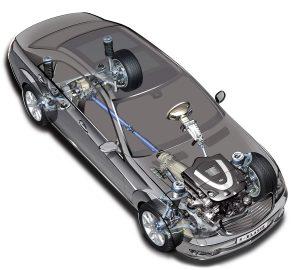 Mercedes S350 Bluetec 4-MATIC all-wheel drive (AWD) system