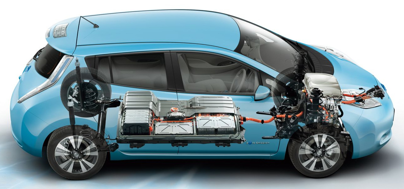 anatomy of a battery electric vehicle (bev)