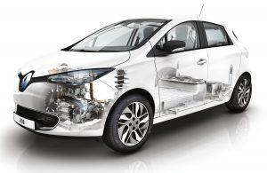 Renault Zoe anatomy