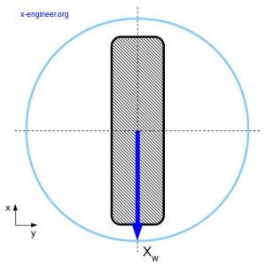 Kamm circle (longitudinal friction force)