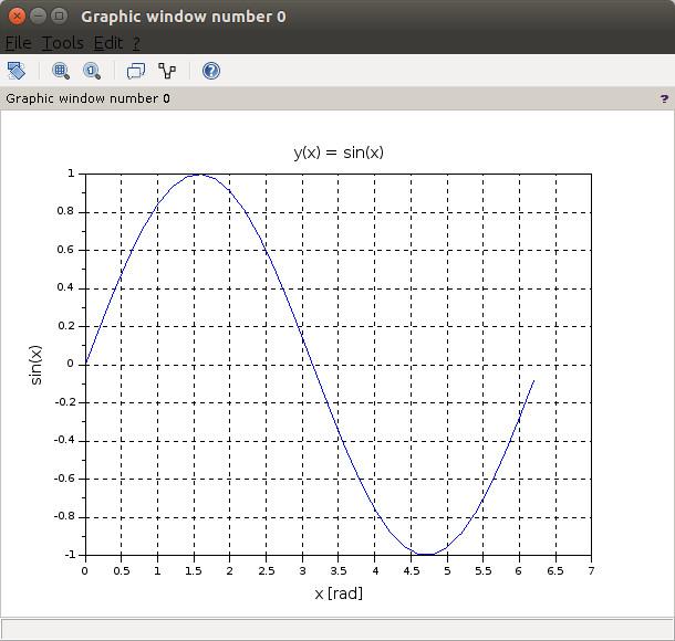 Scilab plot of a sine wave