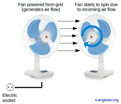 How A Torque Converter Works X Engineer Org