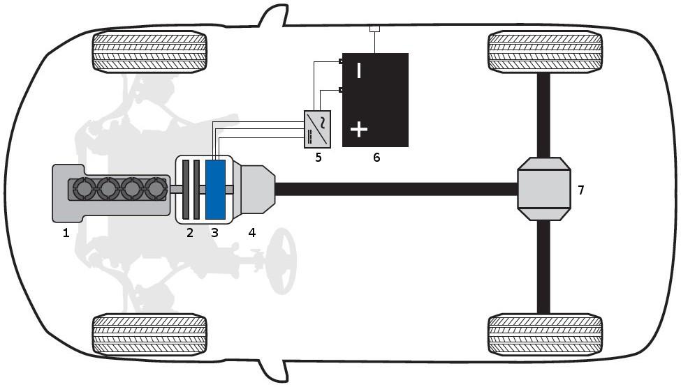 BMW 740e iPerformance plug-in hybrid electric vehicle (PHEV) powertrain architecture