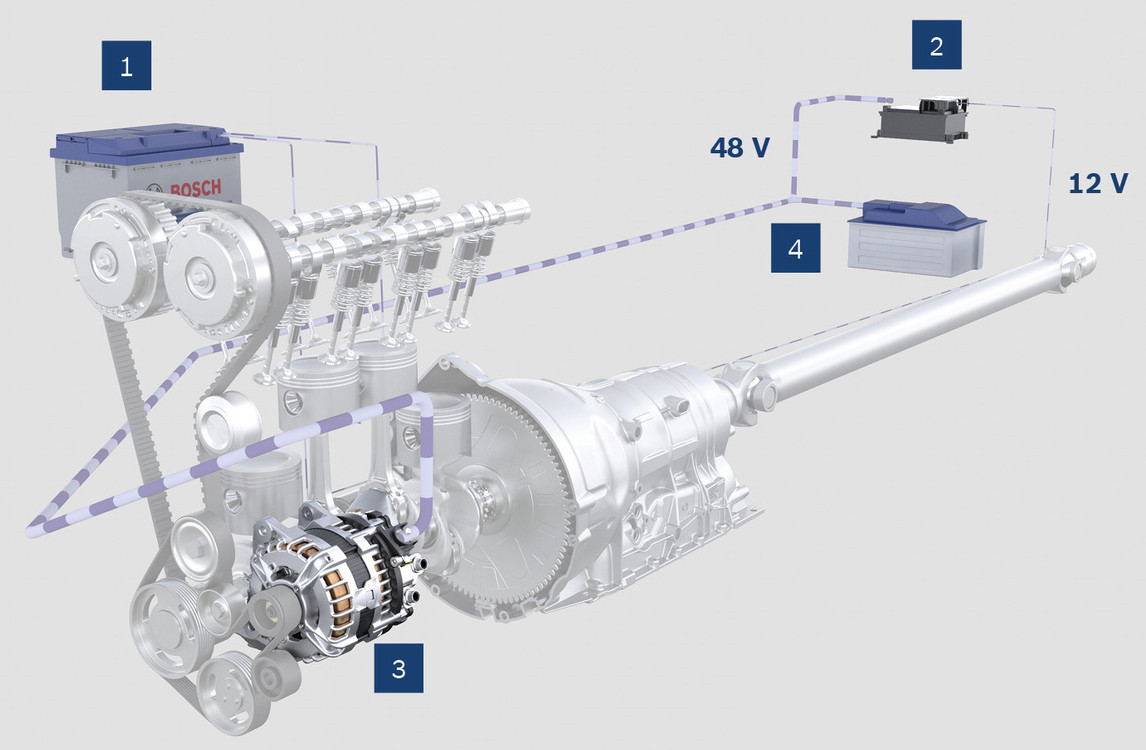 Bosch 48V MHEV - components of the boost recuperation system