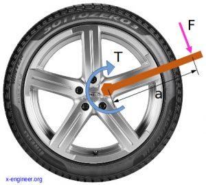 Tightening torque at wheel bolt