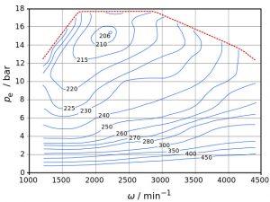 Brake Specific Fuel Consumption (BSFC)