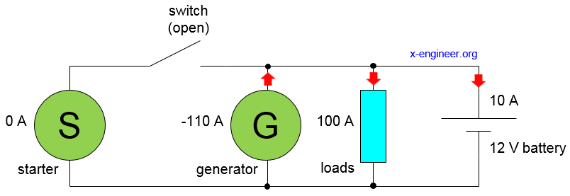 12V electric system architecture - engine running
