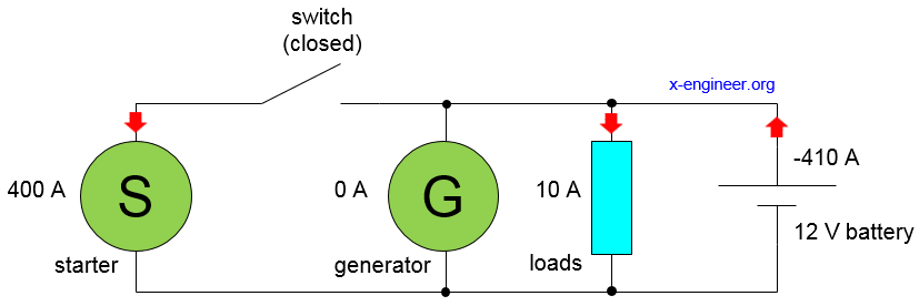 12V electric system architecture - engine start