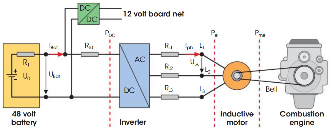 Electrical architecture of a dual voltage board net with a 48 V system