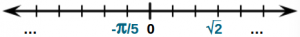 Number line - irrational numbers