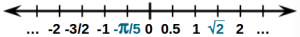Number line - real numbers